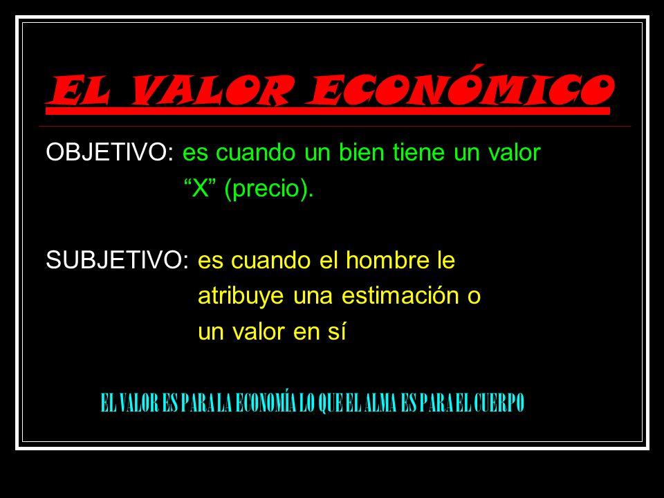 EL VALOR ECONÓMICO OBJETIVO: es cuando un bien tiene un valor X (precio). SUBJETIVO: es cuando el hombre le atribuye una estimación o un valor en sí E