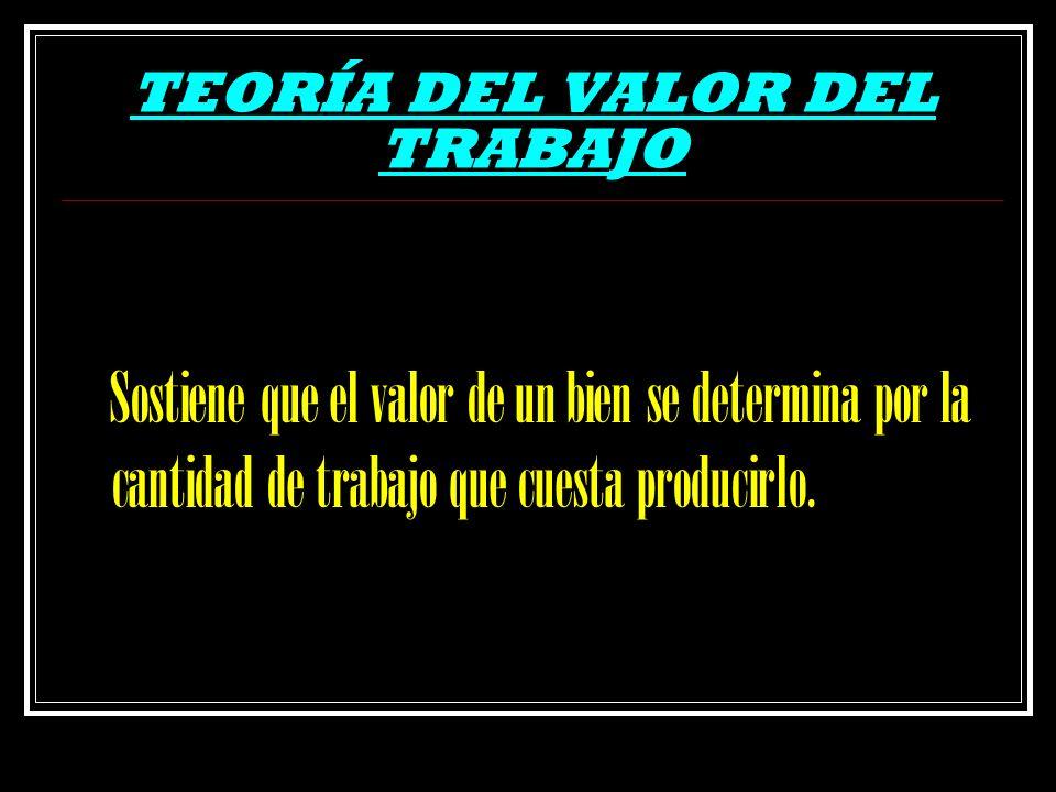 TEORÍA DEL VALOR DEL TRABAJO Sostiene que el valor de un bien se determina por la cantidad de trabajo que cuesta producirlo.