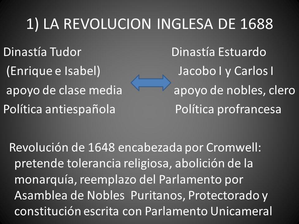 1) LA REVOLUCION INGLESA DE 1688 Dinastía Tudor Dinastía Estuardo (Enrique e Isabel) Jacobo I y Carlos I apoyo de clase media apoyo de nobles, clero P