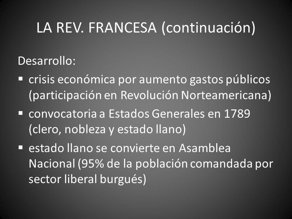 LA REV. FRANCESA (continuación) Desarrollo: crisis económica por aumento gastos públicos (participación en Revolución Norteamericana) convocatoria a E