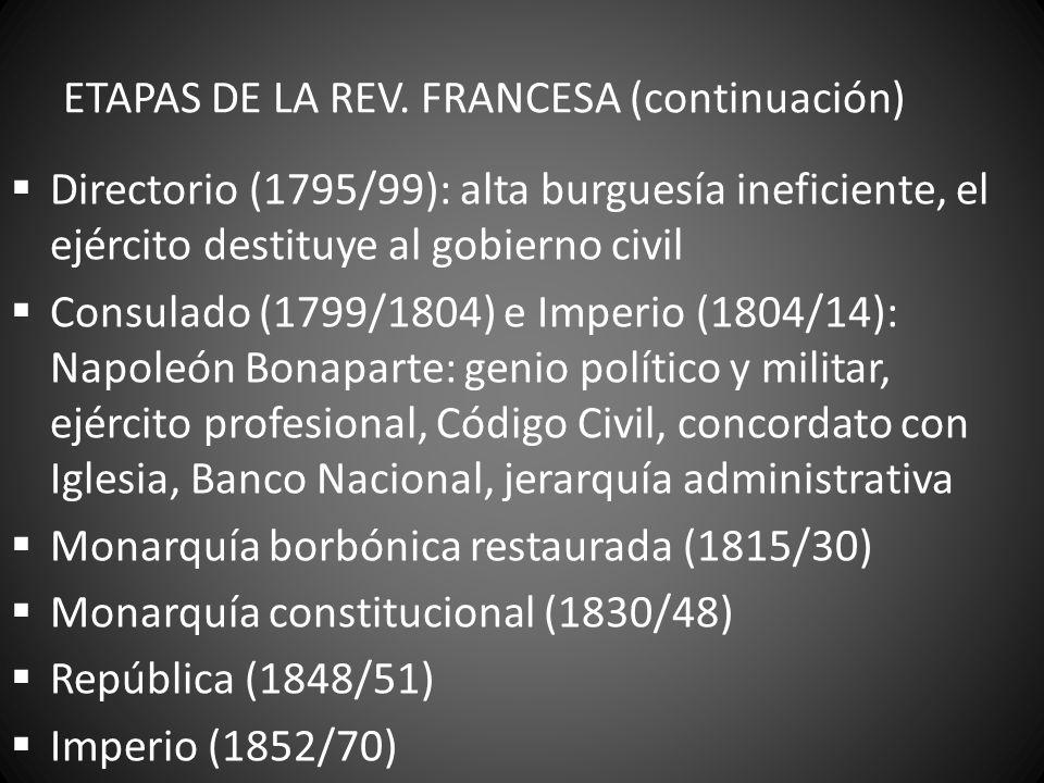 ETAPAS DE LA REV. FRANCESA (continuación) Directorio (1795/99): alta burguesía ineficiente, el ejército destituye al gobierno civil Consulado (1799/18