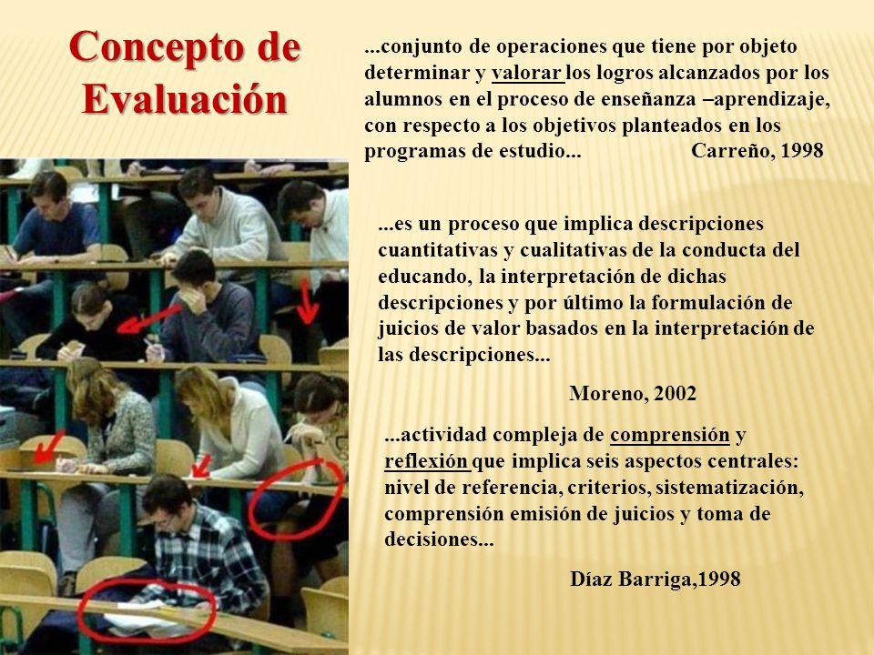 Concepto de Evaluación...conjunto de operaciones que tiene por objeto determinar y valorar los logros alcanzados por los alumnos en el proceso de ense