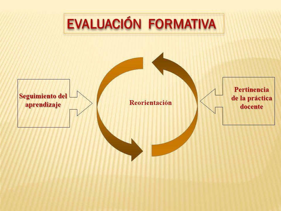 Seguimiento del aprendizaje Reorientación EVALUACIÓN FORMATIVA Pertinencia de la práctica docente
