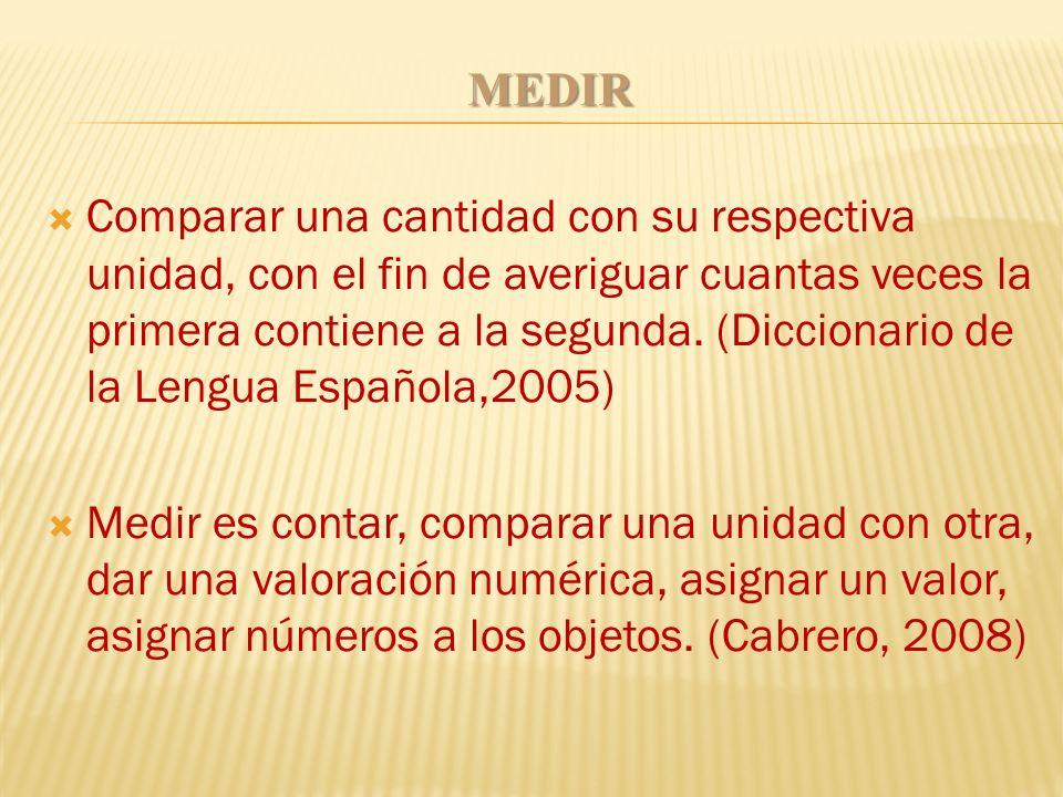 MEDIR Comparar una cantidad con su respectiva unidad, con el fin de averiguar cuantas veces la primera contiene a la segunda. (Diccionario de la Lengu