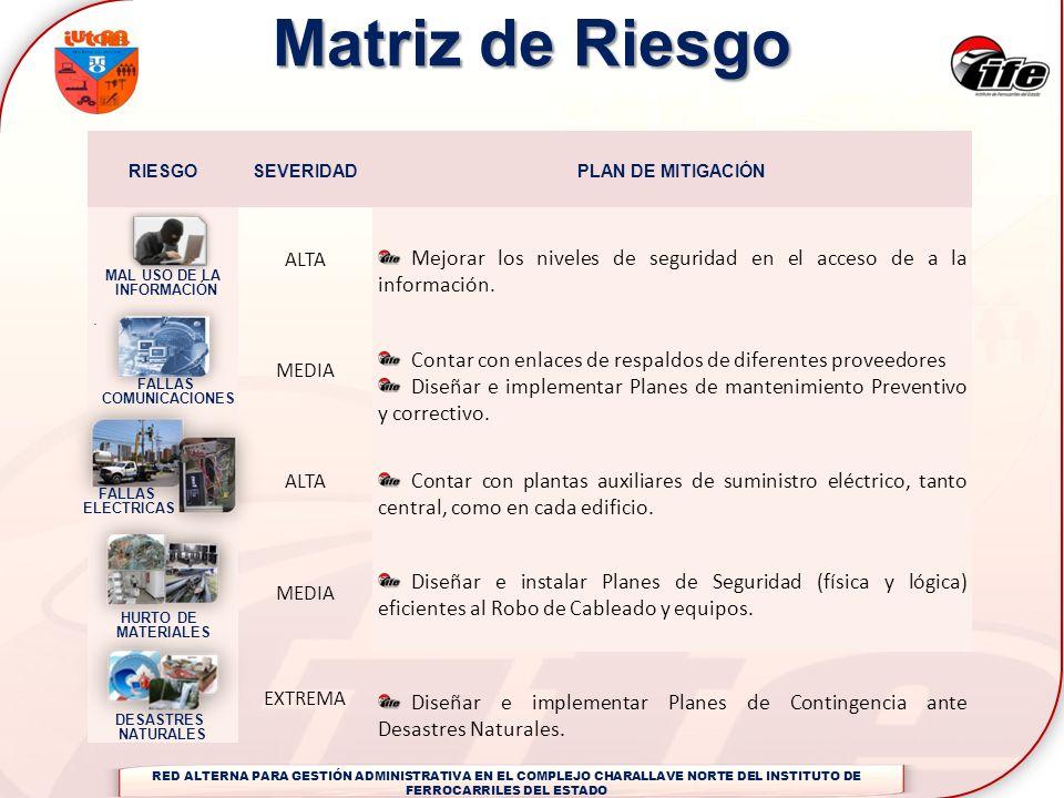 Matriz de Riesgo RIESGOSEVERIDADPLAN DE MITIGACIÓN ALTA Mejorar los niveles de seguridad en el acceso de a la información.. MEDIA Contar con enlaces d
