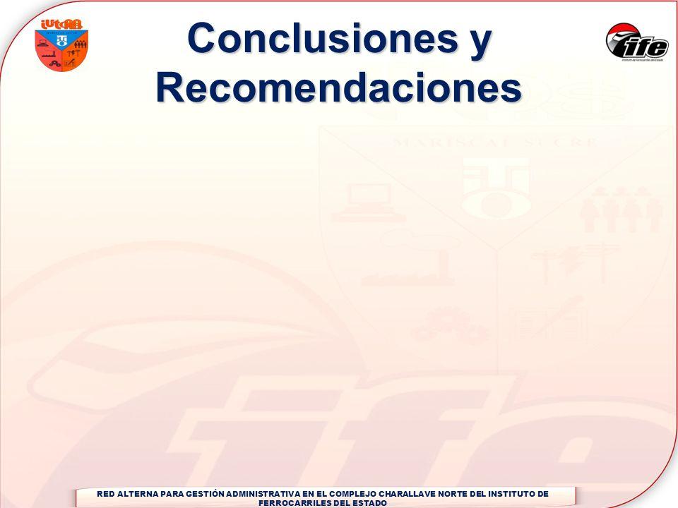 Conclusiones y Recomendaciones RED ALTERNA PARA GESTIÓN ADMINISTRATIVA EN EL COMPLEJO CHARALLAVE NORTE DEL INSTITUTO DE FERROCARRILES DEL ESTADO