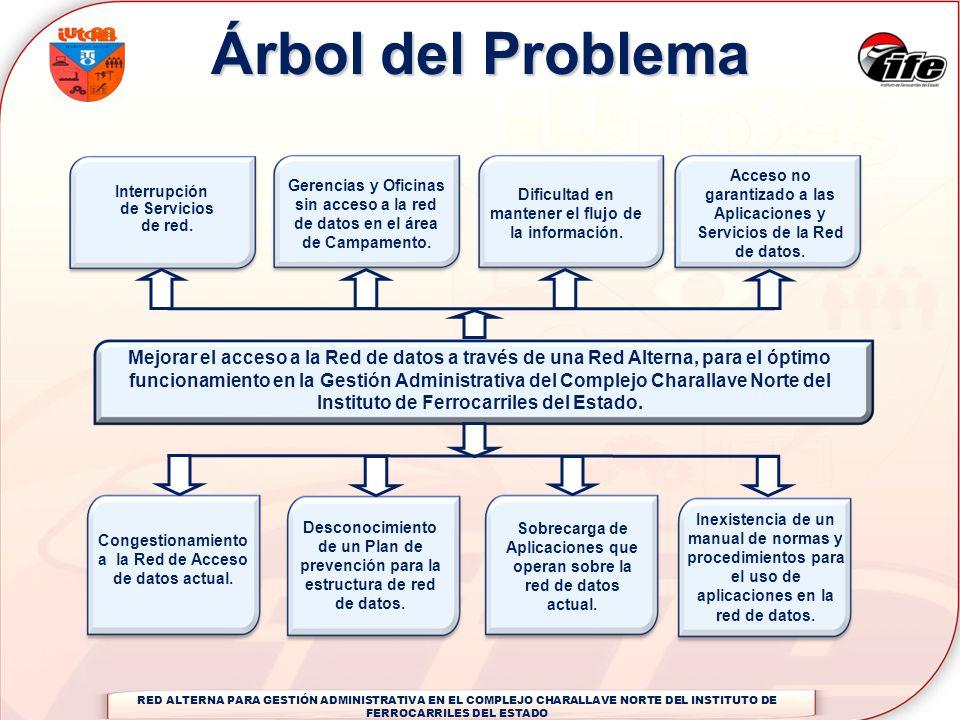 RED ALTERNA PARA GESTIÓN ADMINISTRATIVA EN EL COMPLEJO CHARALLAVE NORTE DEL INSTITUTO DE FERROCARRILES DEL ESTADO Congestionamiento a la Red de Acceso
