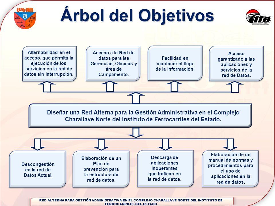 RED ALTERNA PARA GESTIÓN ADMINISTRATIVA EN EL COMPLEJO CHARALLAVE NORTE DEL INSTITUTO DE FERROCARRILES DEL ESTADO Alternabilidad en el acceso, que per