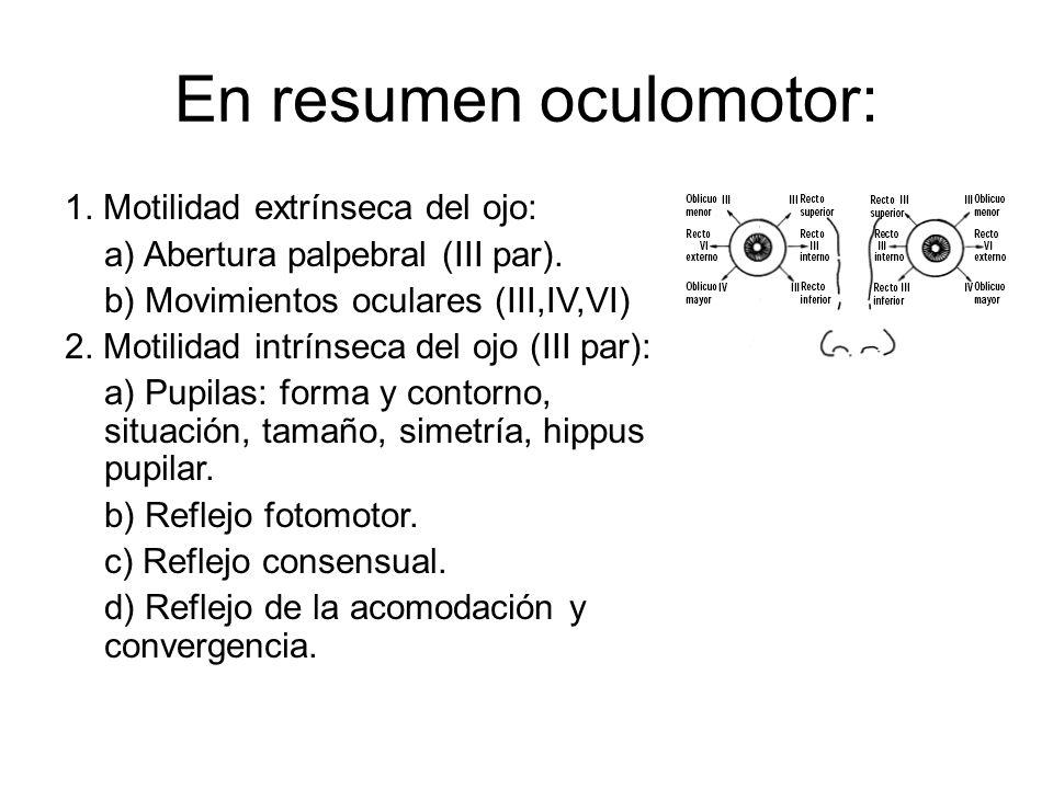 En resumen oculomotor: 1. Motilidad extrínseca del ojo: a) Abertura palpebral (III par). b) Movimientos oculares (III,IV,VI) 2. Motilidad intrínseca d