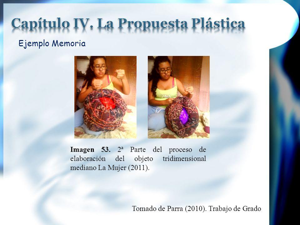 Ejemplo Descripción Propuesta Tomado de Parra (2010).
