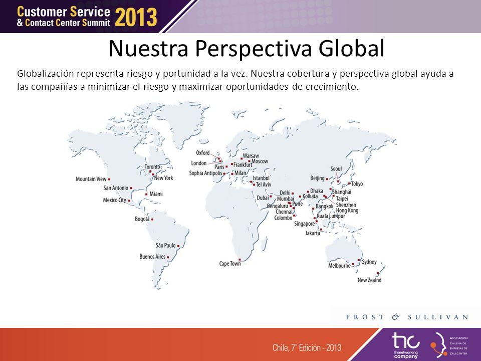 Nuestra Perspectiva Global Globalización representa riesgo y portunidad a la vez.