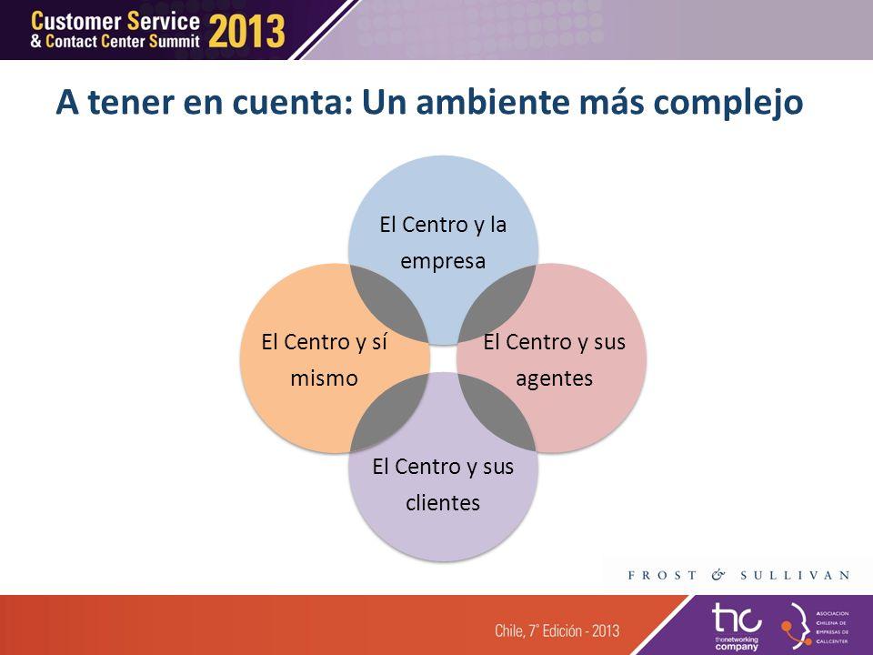 A tener en cuenta: Un ambiente más complejo El Centro y sus clientes El Centro y sí mismo El Centro y sus agentes El Centro y la empresa