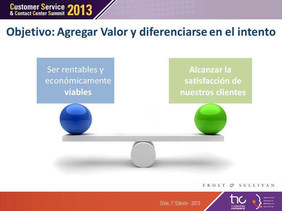 Objetivo: Agregar Valor y diferenciarse en el intento Ser rentables y económicamente viables Alcanzar la satisfacción de nuestros clientes