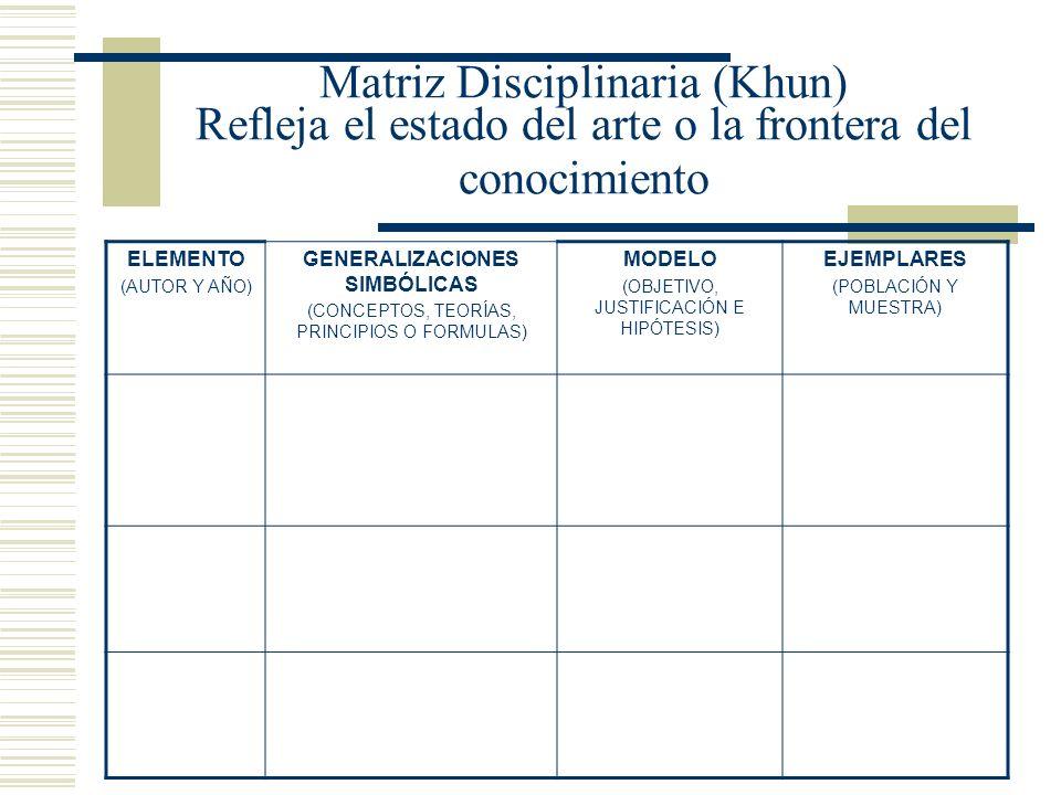 Matriz Disciplinaria (Khun) Refleja el estado del arte o la frontera del conocimiento ELEMENTO (AUTOR Y AÑO) GENERALIZACIONES SIMBÓLICAS (CONCEPTOS, T