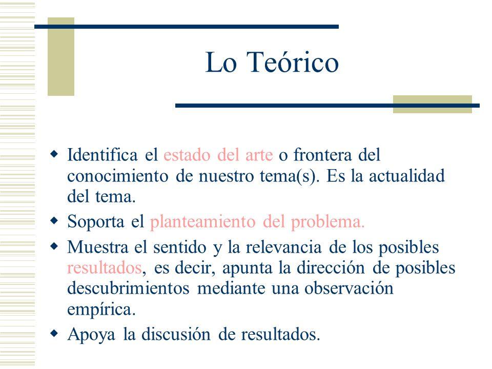 Lo Teórico Identifica el estado del arte o frontera del conocimiento de nuestro tema(s). Es la actualidad del tema. Soporta el planteamiento del probl