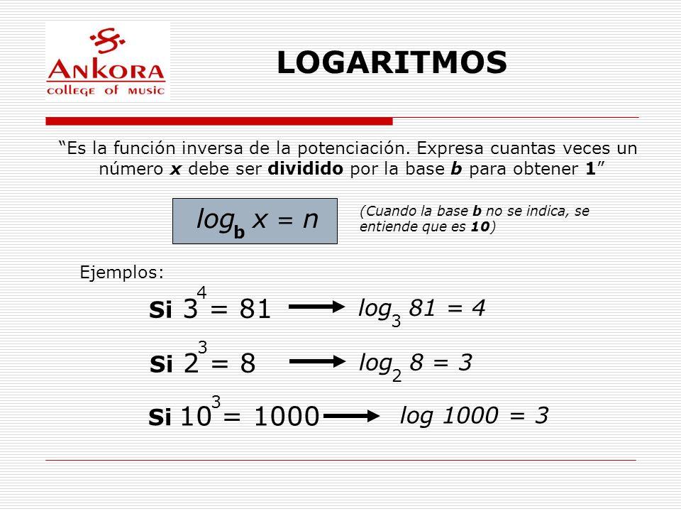 LOGARITMOS Es la función inversa de la potenciación. Expresa cuantas veces un número x debe ser dividido por la base b para obtener 1 log x = n b Ejem