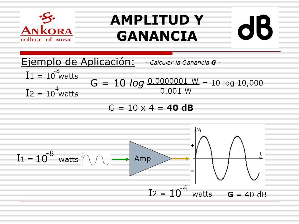 AMPLITUD Y GANANCIA Ejemplo de Aplicación: Amp G = 40 dB -8 I 1 = 10 watts I 2 = 10 watts -4 10 watts -8 I 1 = 10 watts -4 I 2 = G = 10 x 4 = 40 dB -