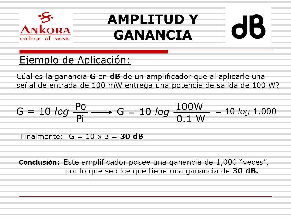Ejemplo de Aplicación: AMPLITUD Y GANANCIA Cúal es la ganancia G en dB de un amplificador que al aplicarle una señal de entrada de 100 mW entrega una