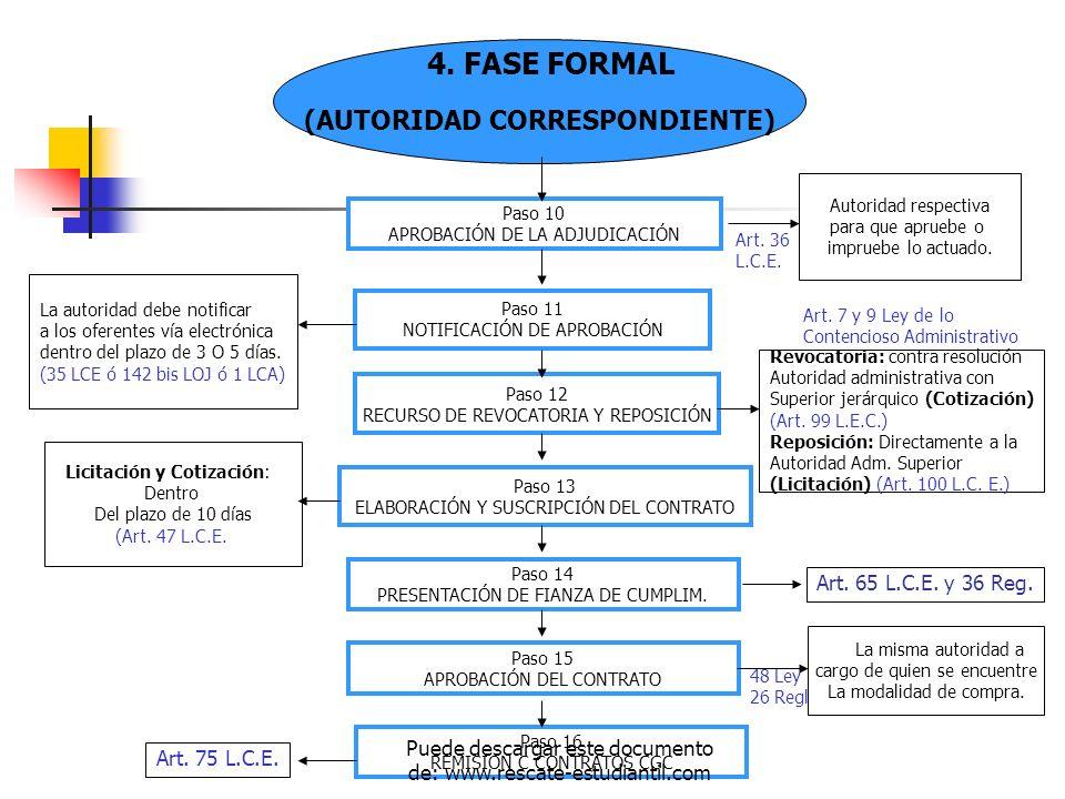 (AUTORIDAD CORRESPONDIENTE) Paso 10 APROBACIÓN DE LA ADJUDICACIÓN Paso 11 NOTIFICACIÓN DE APROBACIÓN Paso 12 RECURSO DE REVOCATORIA Y REPOSICIÓN Paso