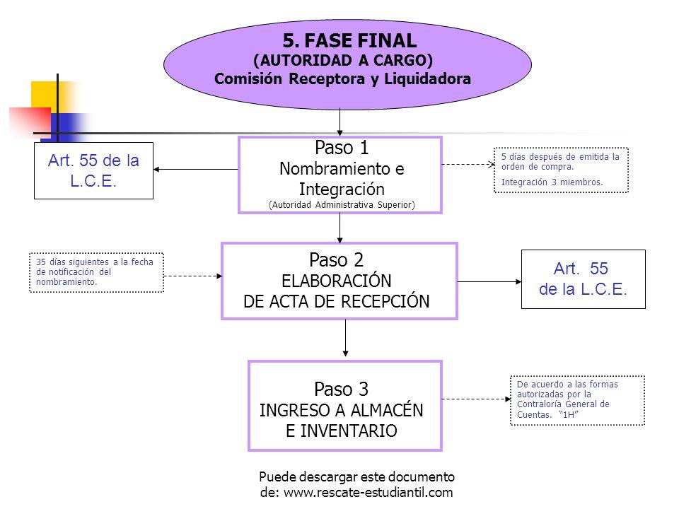 (AUTORIDAD A CARGO) Comisión Receptora y Liquidadora Paso 1 Nombramiento e Integración (Autoridad Administrativa Superior) Paso 2 ELABORACIÓN DE ACTA