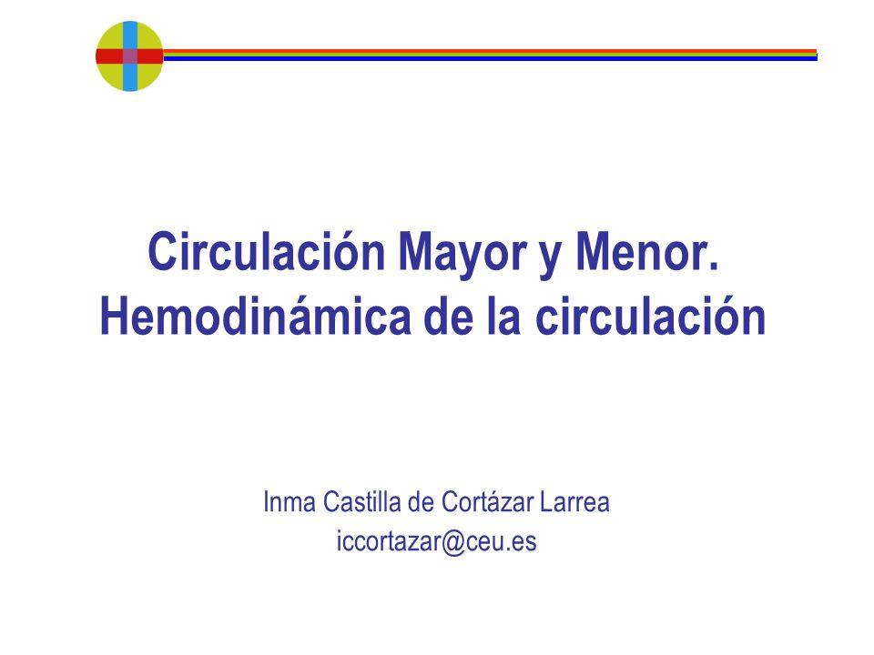 Circulación Mayor y Menor. Hemodinámica de la circulación Inma Castilla de Cortázar Larrea iccortazar@ceu.es