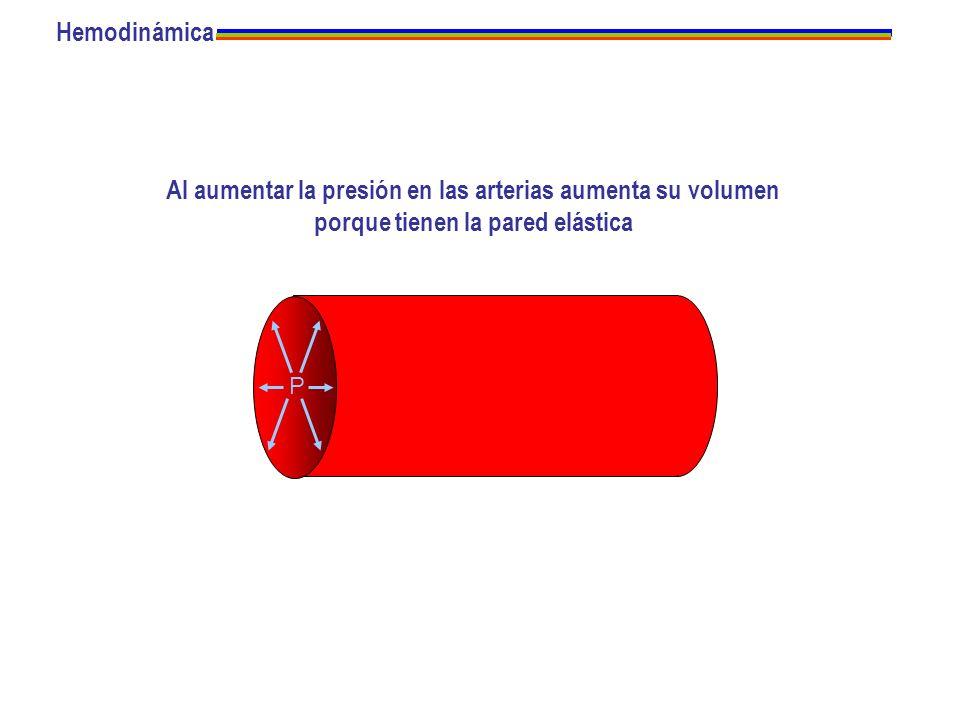 P Al aumentar la presión en las arterias aumenta su volumen porque tienen la pared elástica Hemodinámica