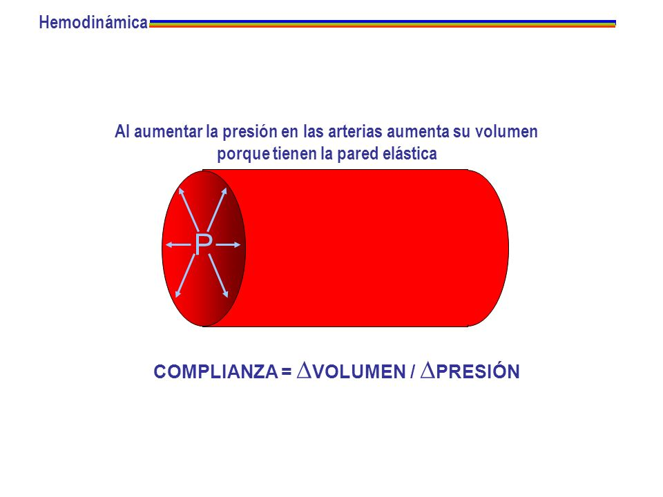 P COMPLIANZA = VOLUMEN / PRESIÓN Al aumentar la presión en las arterias aumenta su volumen porque tienen la pared elástica Hemodinámica