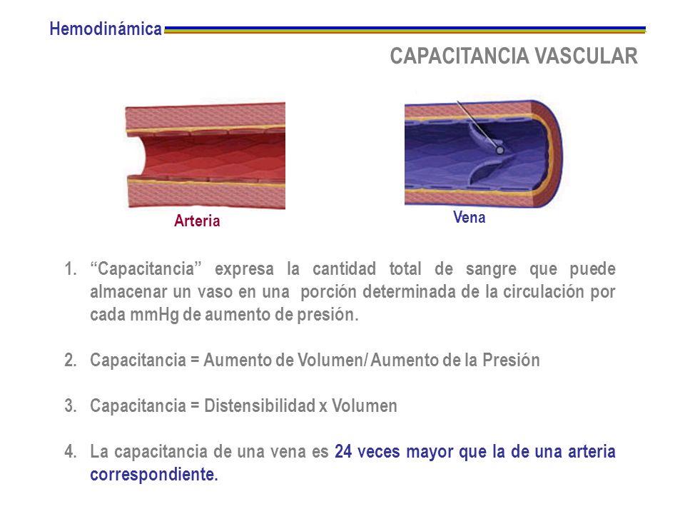 CAPACITANCIA VASCULAR 1.Capacitancia expresa la cantidad total de sangre que puede almacenar un vaso en una porción determinada de la circulación por