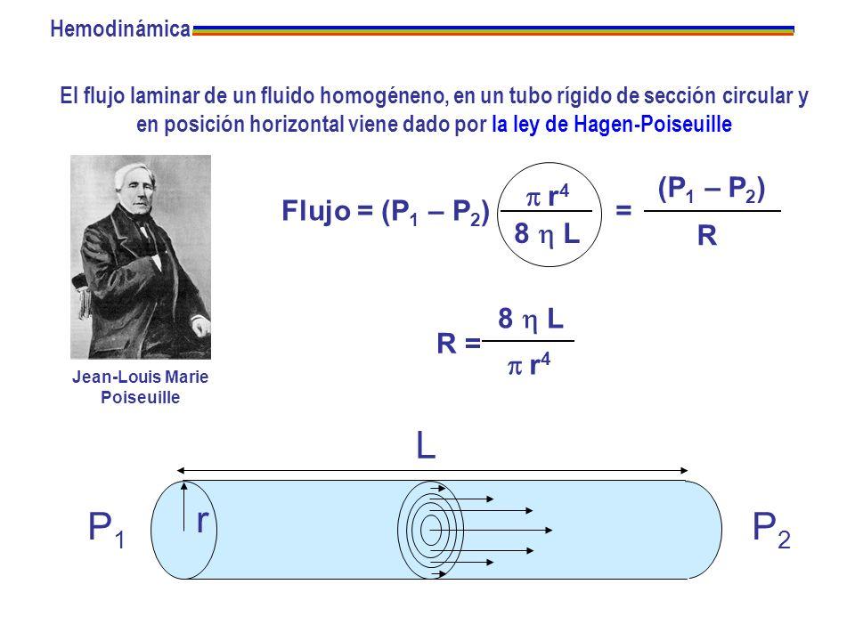 El flujo laminar de un fluido homogéneno, en un tubo rígido de sección circular y en posición horizontal viene dado por la ley de Hagen-Poiseuille P1P