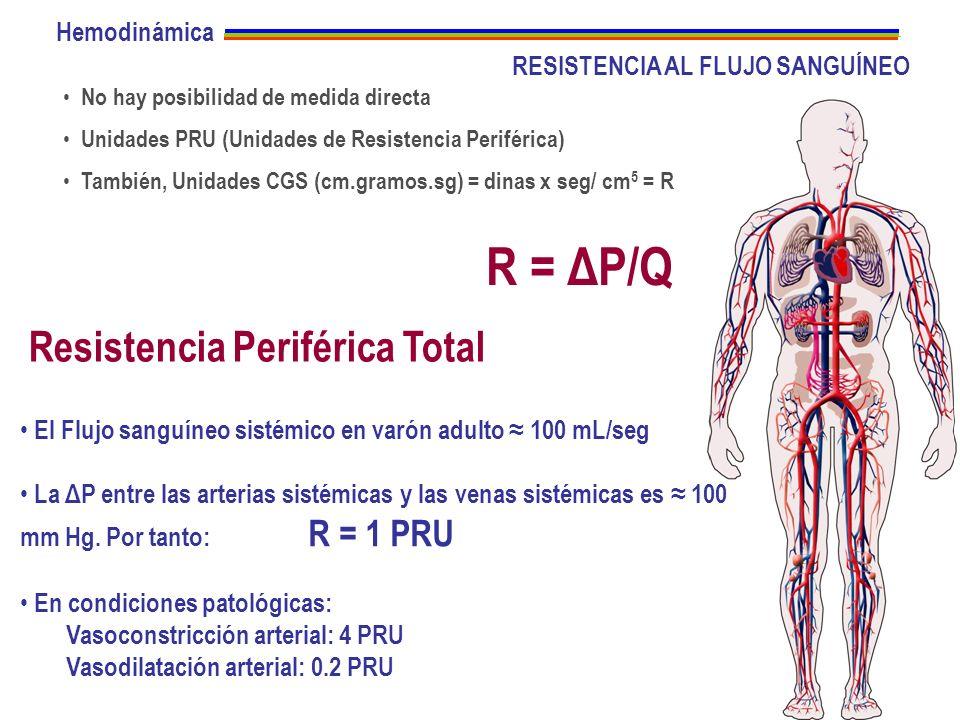 RESISTENCIA AL FLUJO SANGUÍNEO No hay posibilidad de medida directa Unidades PRU (Unidades de Resistencia Periférica) También, Unidades CGS (cm.gramos