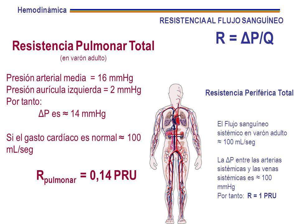 Resistencia Periférica Total Resistencia Pulmonar Total (en varón adulto) El Flujo sanguíneo sistémico en varón adulto 100 mL/seg La ΔP entre las arte