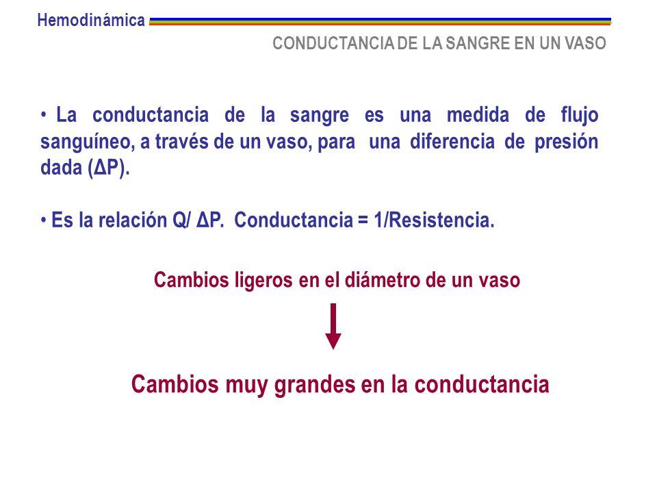 CONDUCTANCIA DE LA SANGRE EN UN VASO Hemodinámica La conductancia de la sangre es una medida de flujo sanguíneo, a través de un vaso, para una diferen
