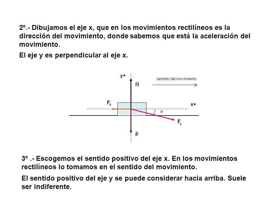 2º.- Dibujamos el eje x, que en los movimientos rectilíneos es la dirección del movimiento, donde sabemos que está la aceleración del movimiento. El e