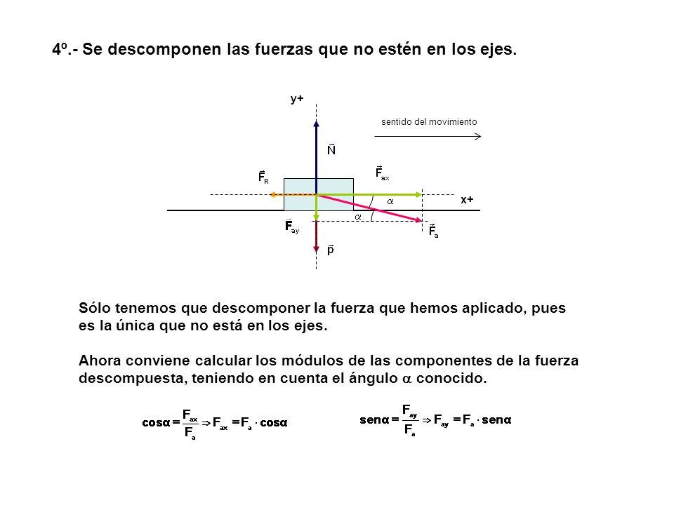 sentido del movimiento x+ y+ 4º.- Se descomponen las fuerzas que no estén en los ejes. Sólo tenemos que descomponer la fuerza que hemos aplicado, pues