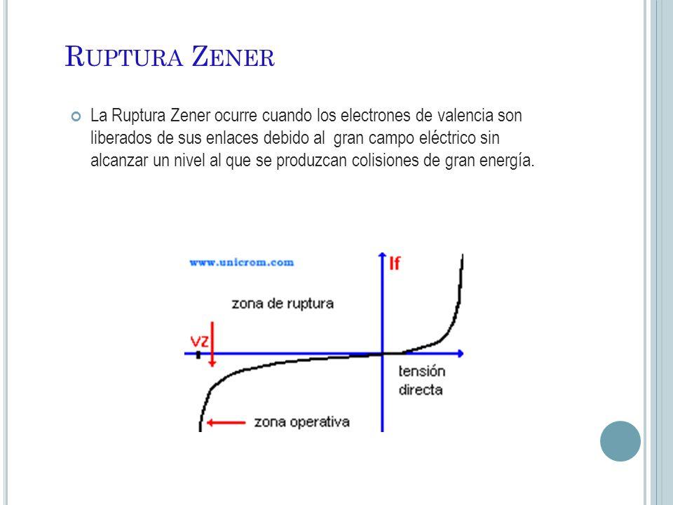 La Ruptura Zener ocurre cuando los electrones de valencia son liberados de sus enlaces debido al gran campo eléctrico sin alcanzar un nivel al que se