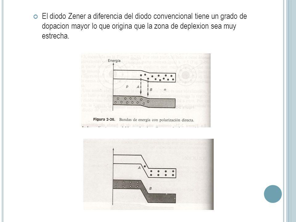 El diodo Zener a diferencia del diodo convencional tiene un grado de dopacion mayor lo que origina que la zona de deplexion sea muy estrecha.