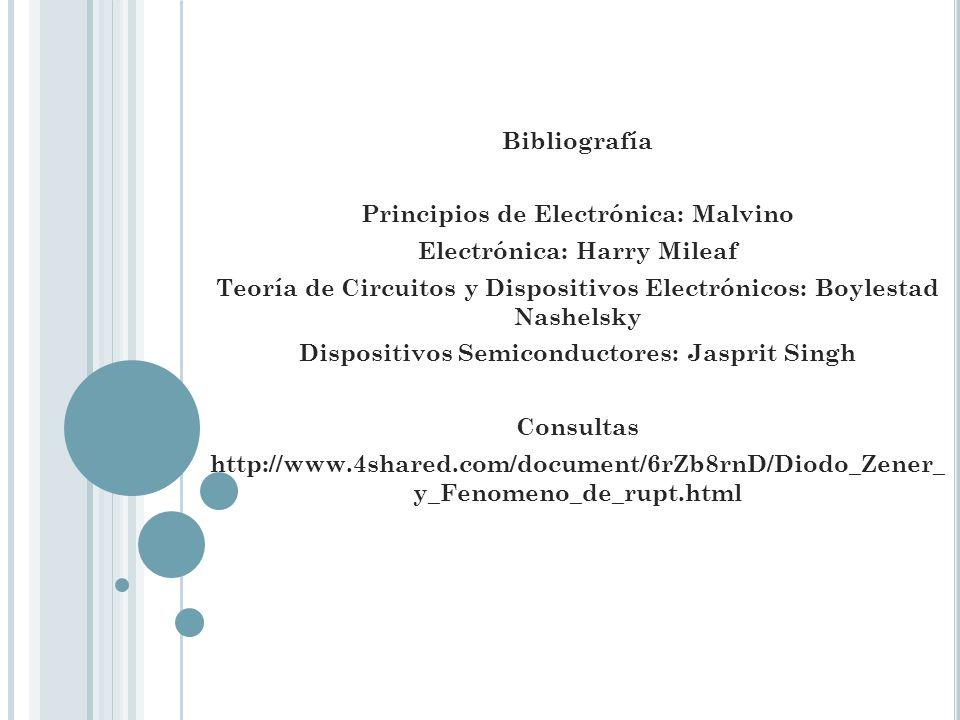 Bibliografía Principios de Electrónica: Malvino Electrónica: Harry Mileaf Teoría de Circuitos y Dispositivos Electrónicos: Boylestad Nashelsky Disposi