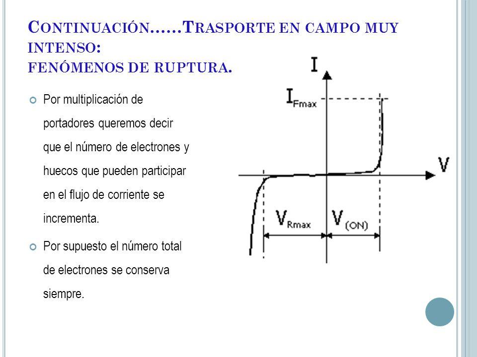 FENOMENO DE RUPTURA POR AVALANCHA En conexión inversa o directa de los diodos ocurre el efecto por avalancha o también llamado por multiplicación.