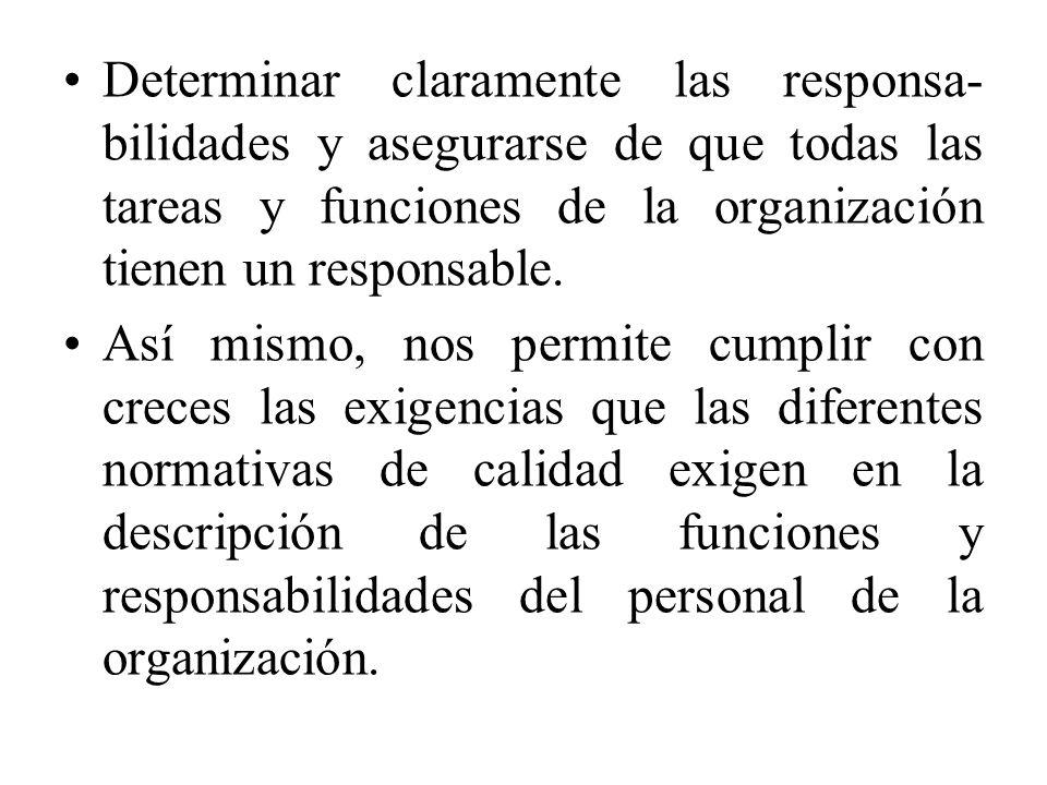 Determinar claramente las responsa- bilidades y asegurarse de que todas las tareas y funciones de la organización tienen un responsable. Así mismo, no