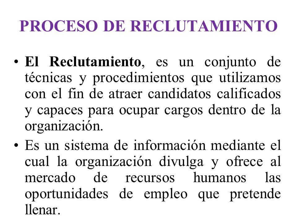 PROCESO DE RECLUTAMIENTO El Reclutamiento, es un conjunto de técnicas y procedimientos que utilizamos con el fin de atraer candidatos calificados y ca