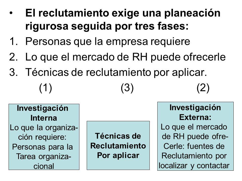 El reclutamiento exige una planeación rigurosa seguida por tres fases: 1.Personas que la empresa requiere 2.Lo que el mercado de RH puede ofrecerle 3.