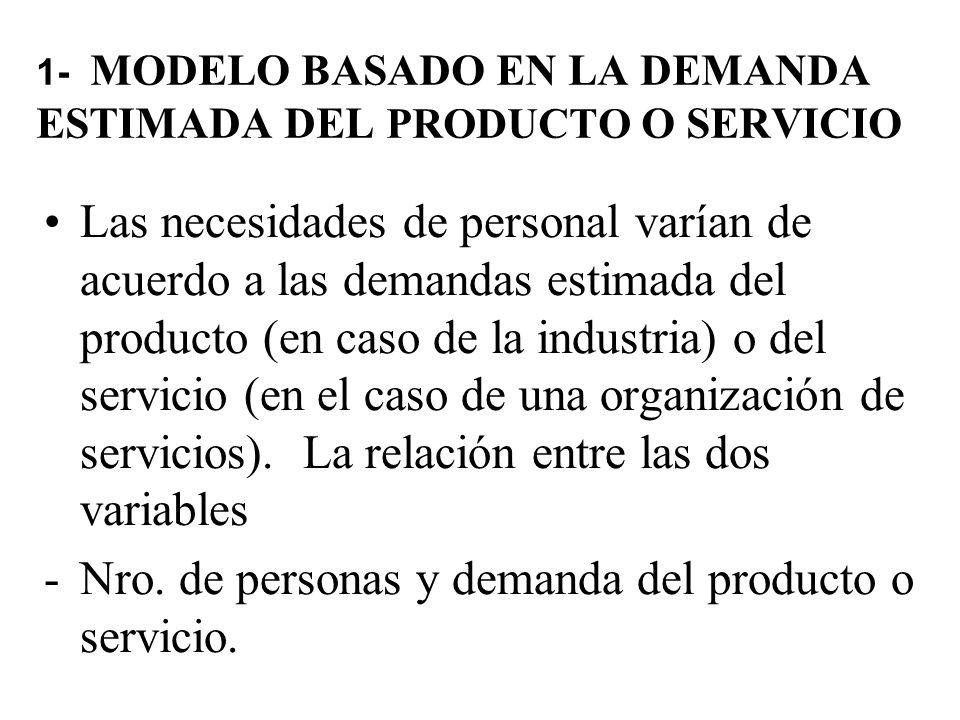 1- MODELO BASADO EN LA DEMANDA ESTIMADA DEL PRODUCTO O SERVICIO Las necesidades de personal varían de acuerdo a las demandas estimada del producto (en