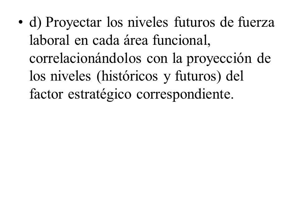 d) Proyectar los niveles futuros de fuerza laboral en cada área funcional, correlacionándolos con la proyección de los niveles (históricos y futuros)
