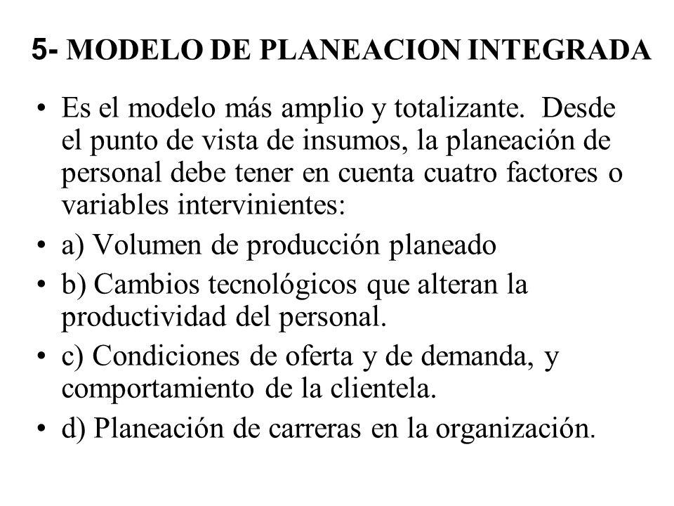 5- MODELO DE PLANEACION INTEGRADA Es el modelo más amplio y totalizante. Desde el punto de vista de insumos, la planeación de personal debe tener en c
