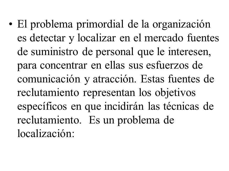 El problema primordial de la organización es detectar y localizar en el mercado fuentes de suministro de personal que le interesen, para concentrar en