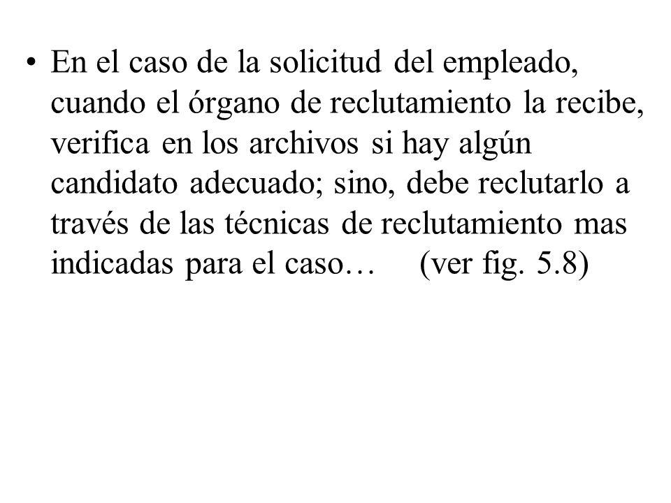 En el caso de la solicitud del empleado, cuando el órgano de reclutamiento la recibe, verifica en los archivos si hay algún candidato adecuado; sino,