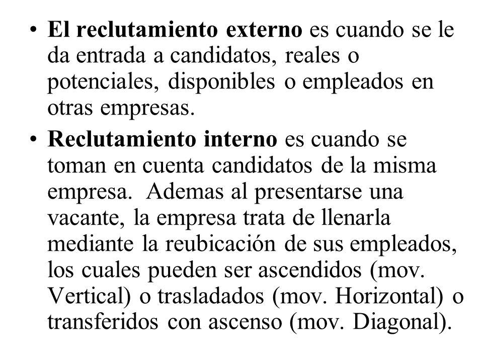 El reclutamiento externo es cuando se le da entrada a candidatos, reales o potenciales, disponibles o empleados en otras empresas. Reclutamiento inter
