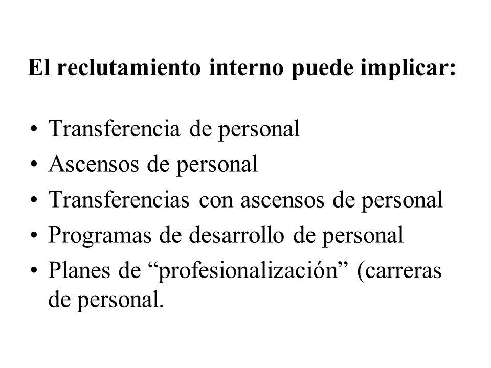 El reclutamiento interno puede implicar: Transferencia de personal Ascensos de personal Transferencias con ascensos de personal Programas de desarroll