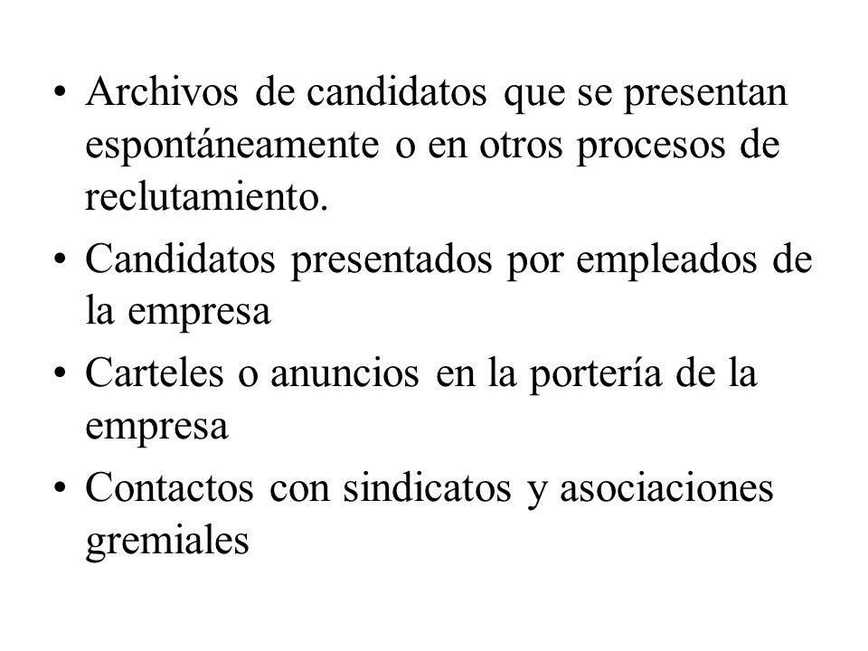 Archivos de candidatos que se presentan espontáneamente o en otros procesos de reclutamiento. Candidatos presentados por empleados de la empresa Carte