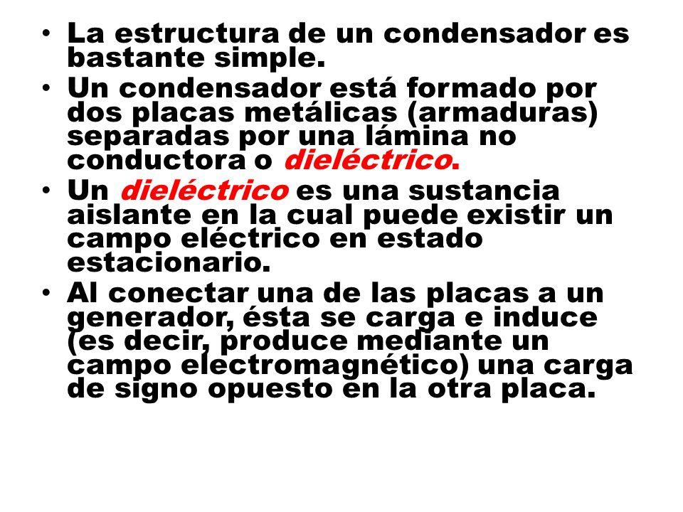 La estructura de un condensador es bastante simple. Un condensador está formado por dos placas metálicas (armaduras) separadas por una lámina no condu